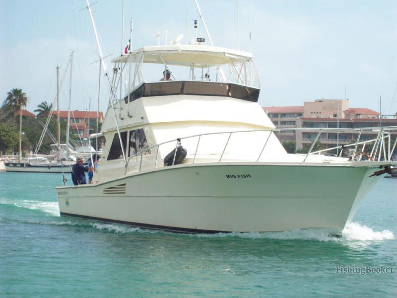 Captain rick s 48 big fish playa del carmen mexico for Playa del carmen fishing charters